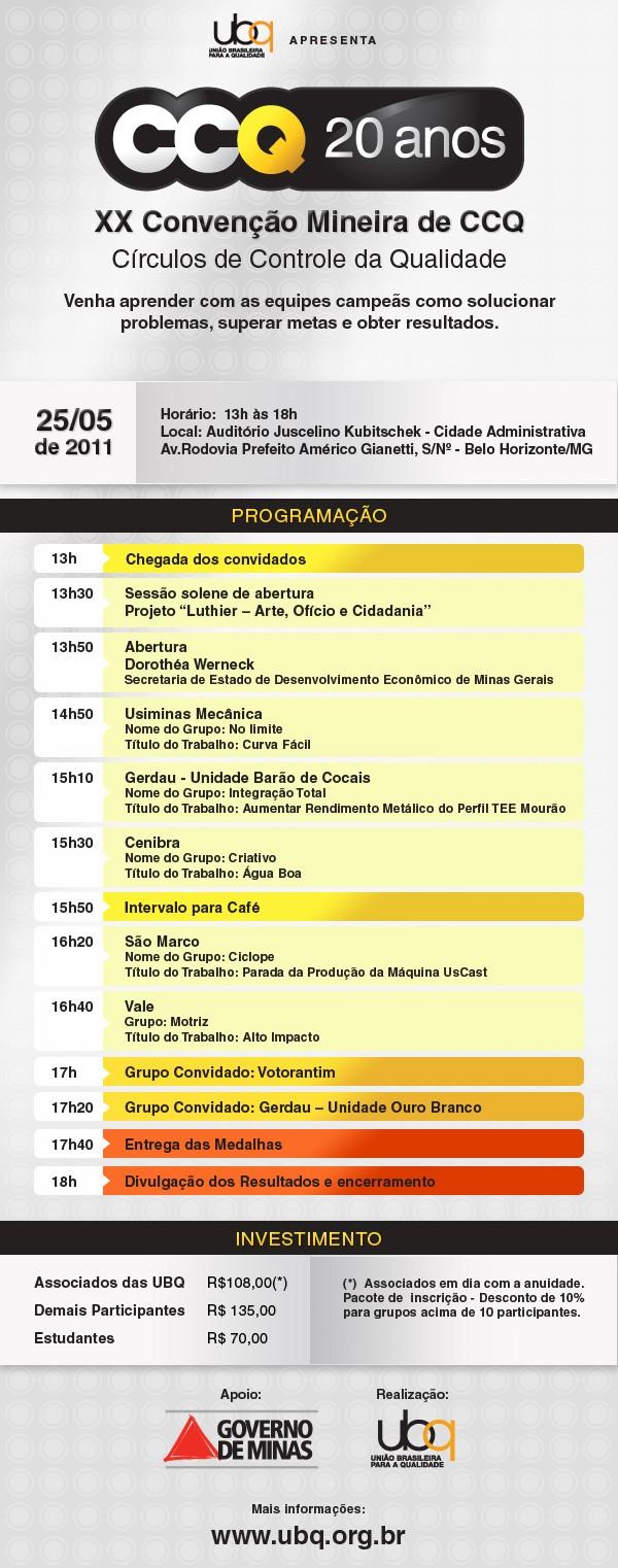 XX Convenção Mineira de CCQ Ccq11