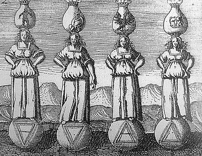 Erreurs à revoir au sujet des rites et rituels.Le rituel ne possede aucune vie en lui même Quatre10
