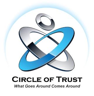 Circle Of Trust & boerderij
