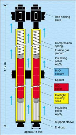 Le pompage à Fukushima... Suite... - Page 2 Fuel_r10