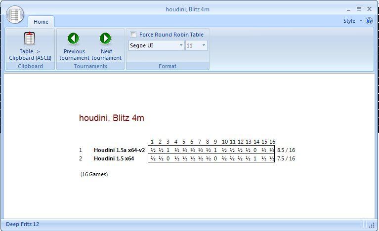houdini 15a vs houdini 15 16 core Clipbo15
