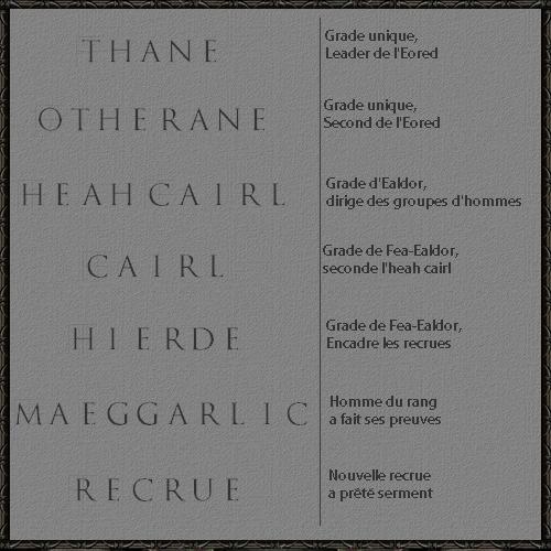 Hierarchie de l'Eored Hierar11