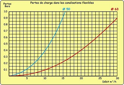 Distance entre pool-housse et piscine - escatop Perte_11