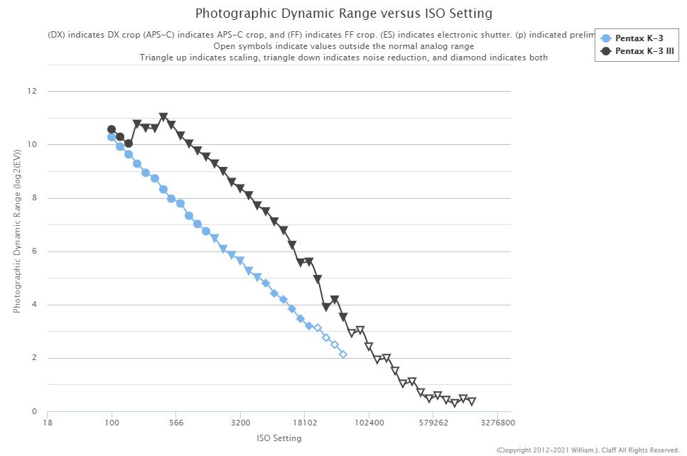 Successeur du K-3 : K3 MK III - Page 43 K3_vs_10