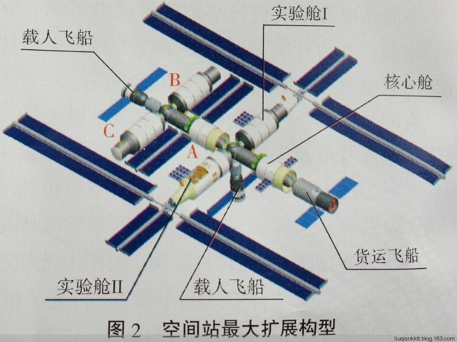 La station spatiale chinoise - 2020 - Page 6 Milita11