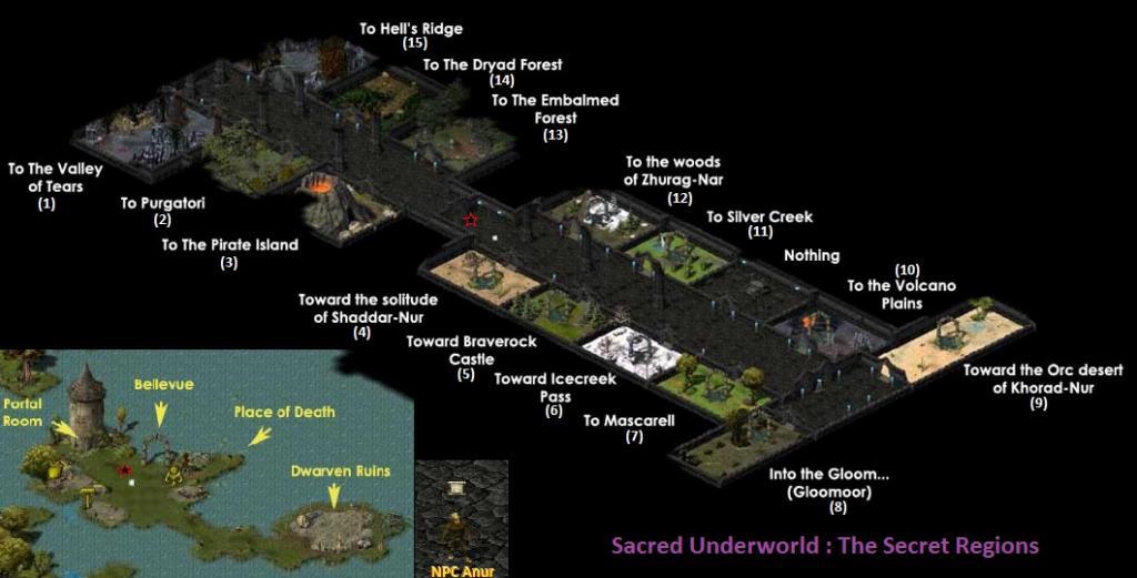 Sacred Underworld Portal10