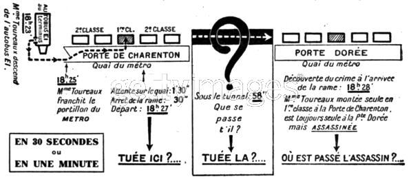 Laëtitia Toureaux - Le Crime du Métro, 16 mai 1937 Tourea10