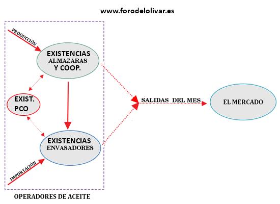 El mercado: precios, producción, importaciones... - Página 4 El_mer11