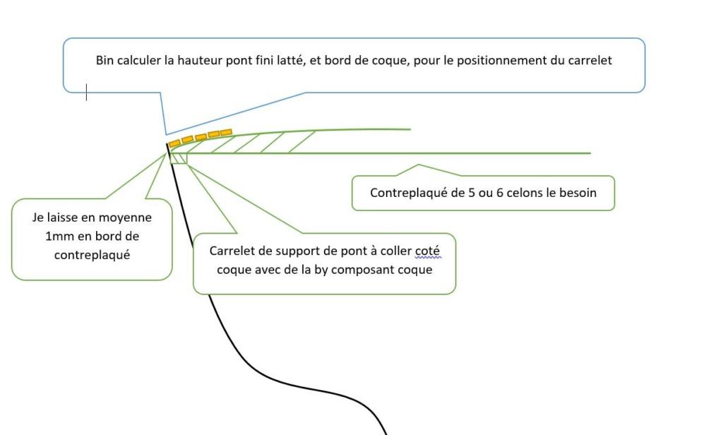 Tuiga 1/15 RC - Page 2 Pont_c10