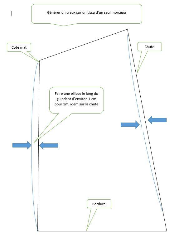 « Méthode » de construction maquette de voilier RC en bois  - Page 2 Voilef10