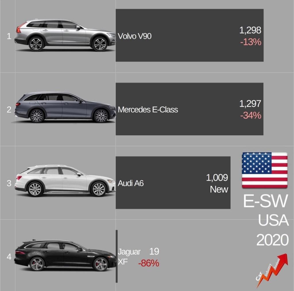 [Statistiques] Les chiffres sud/nord américains  - Page 6 20210225