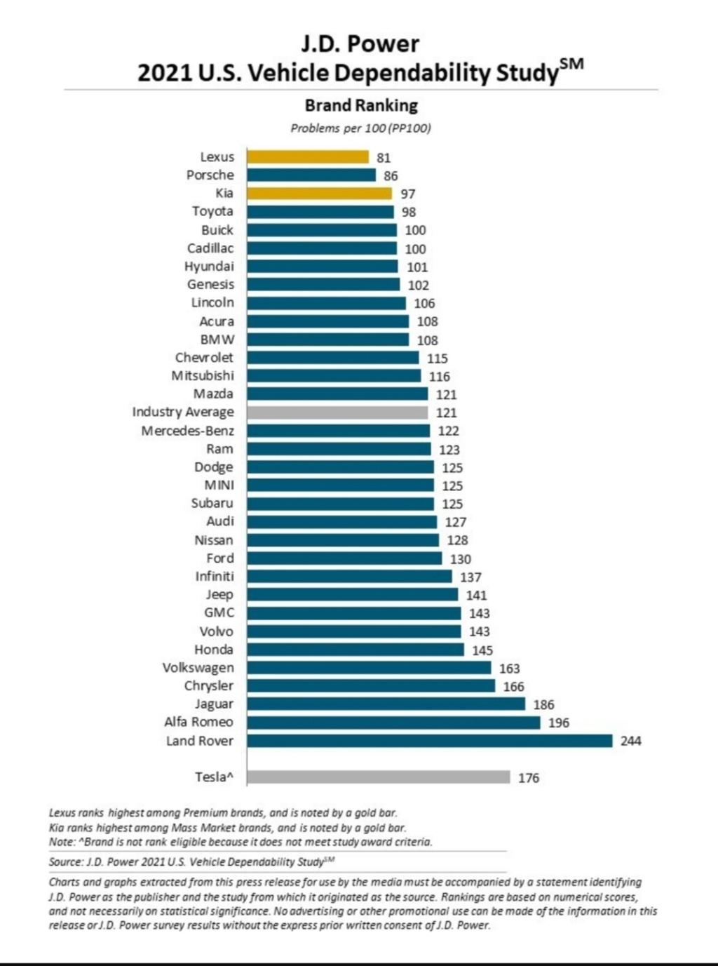 [Statistiques] Les chiffres sud/nord américains  - Page 6 20210244