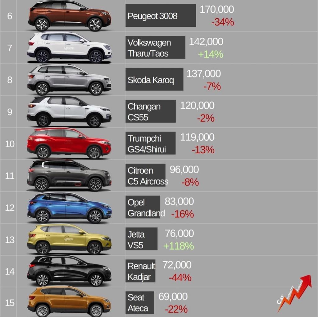 [Statistiques] Par ici les chiffres - Page 35 20210959