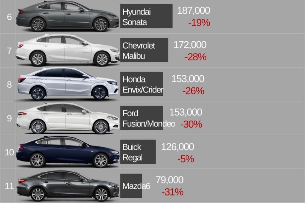 2020 - [Hyundai] Sonata VIII - Page 4 20211046