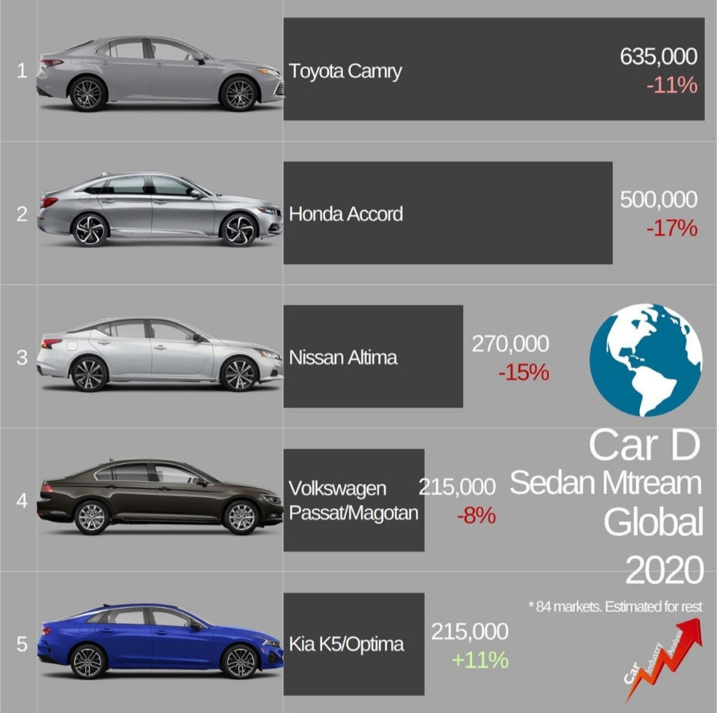 2020 - [Hyundai] Sonata VIII - Page 4 20211047