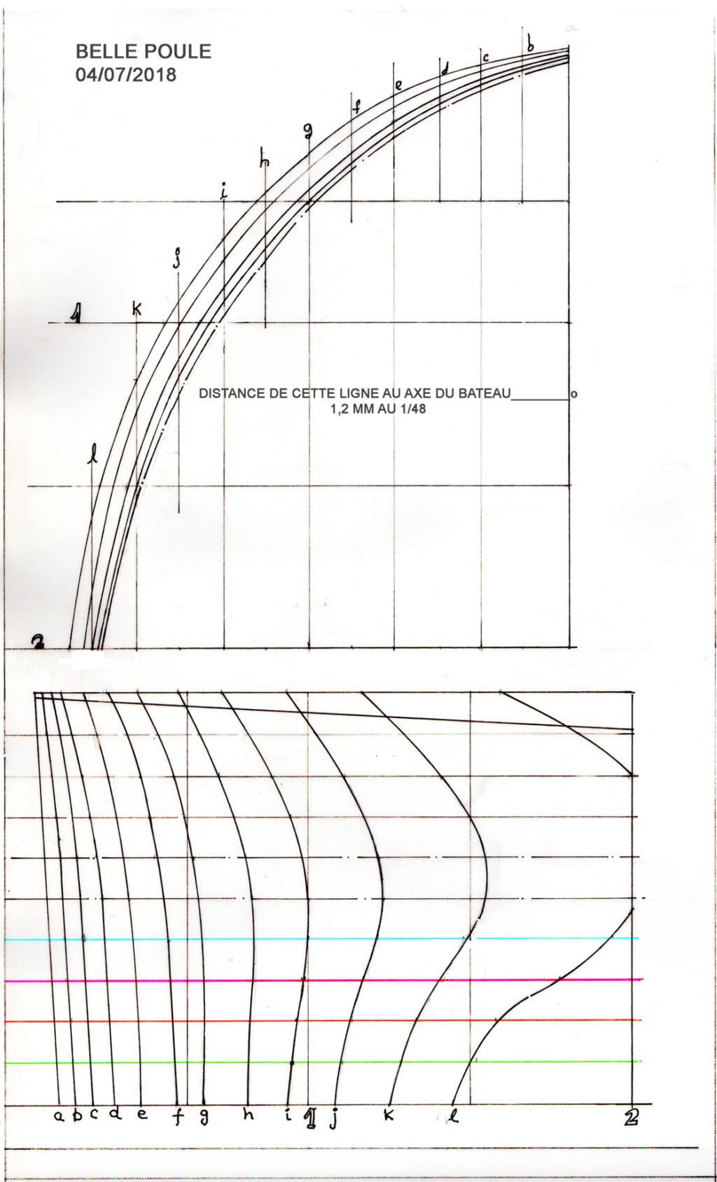 La Belle Poule de 1765 au 1/48 par Guydal Lineas11