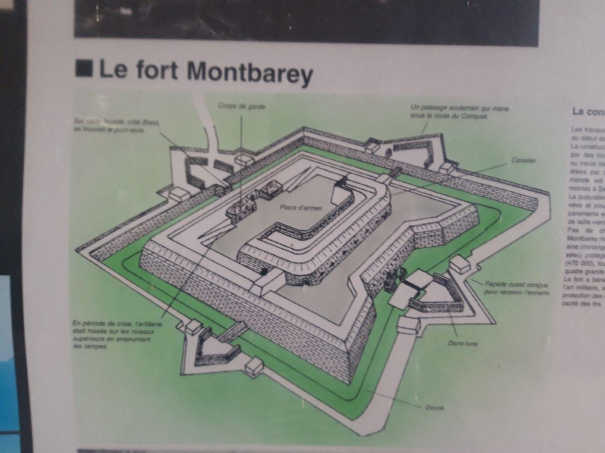 [ Histoires et histoire ] LE FORT DE MONTBAREY À BREST - Page 3 20190125