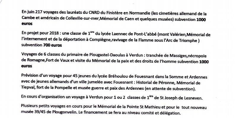 [ Histoires et histoire ] Monuments aux morts originaux Français Tome 2 - Page 9 313