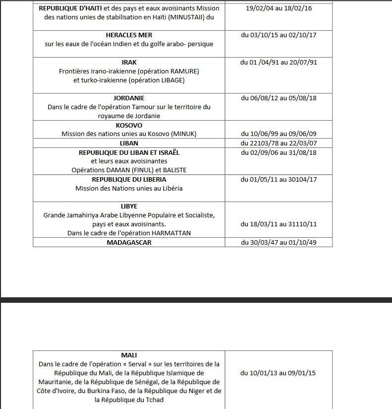 [LES TRADITIONS DANS LA MARINE] LE PORT DES DÉCORATIONS - Page 13 326