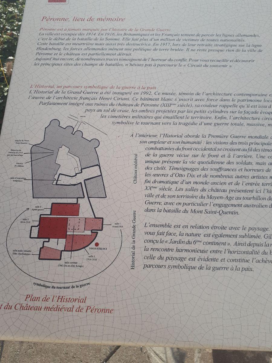 [ Histoires et histoire ] LA TRANSMISSION DE LA MÉMOIRE À TRAVERS LA DÉCOUVERTE DE LIEUX ANCRÉS DANS L'HISTOIRE 32_210