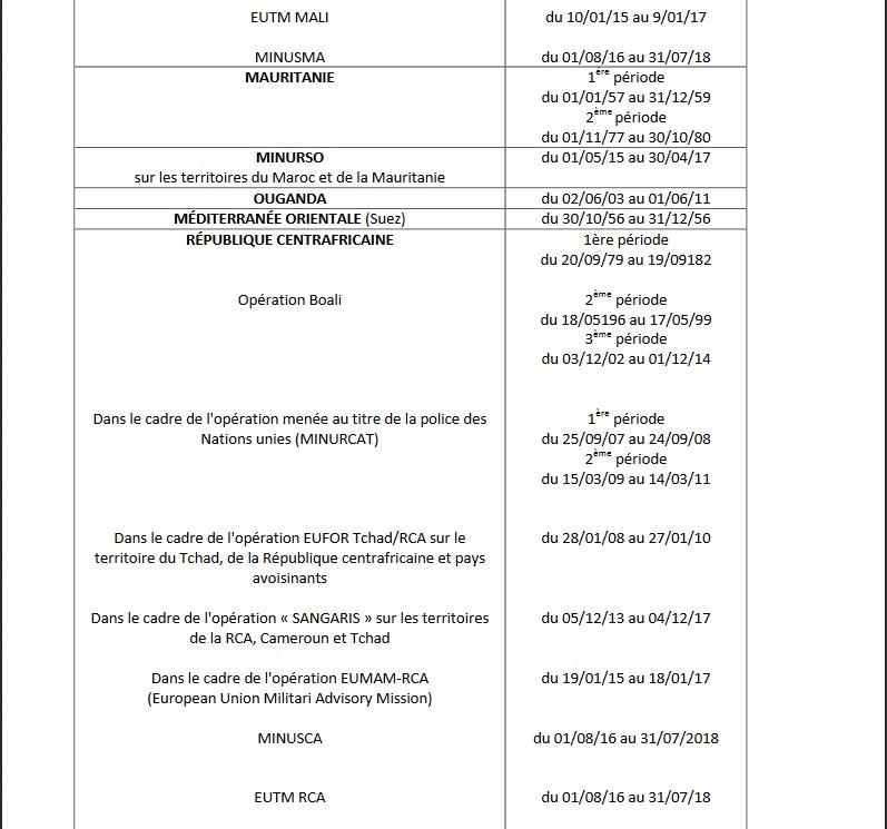 [LES TRADITIONS DANS LA MARINE] LE PORT DES DÉCORATIONS - Page 13 417