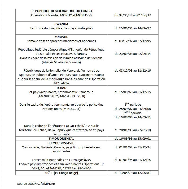 [LES TRADITIONS DANS LA MARINE] LE PORT DES DÉCORATIONS - Page 13 521