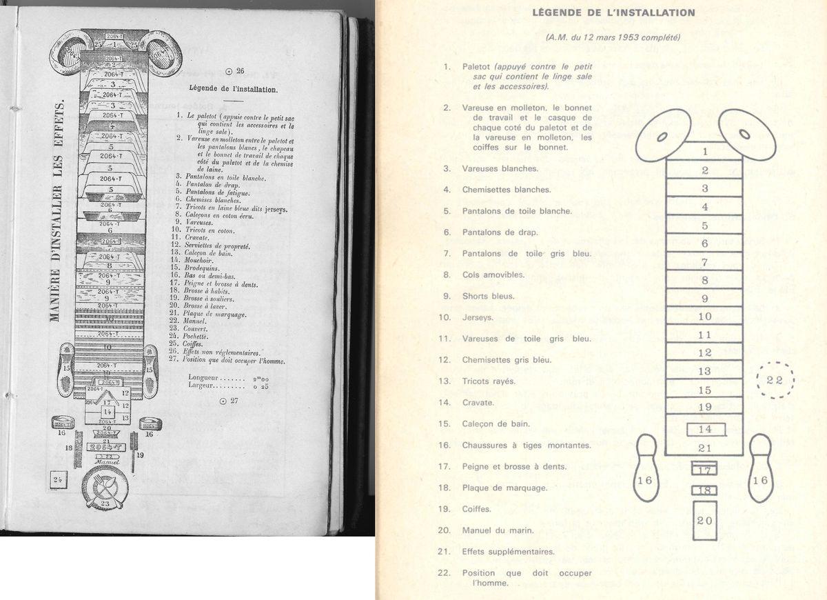 [LES TRADITIONS DANS LA MARINE] LES INSPECTIONS DE SACS - Page 4 Acb_2110