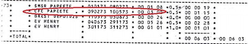 CDT BOURDAIS (AE) - Page 14 Cfc10