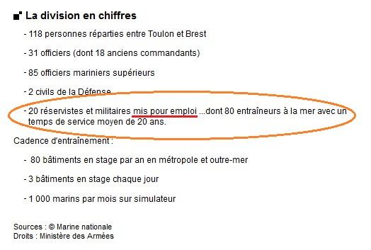[ Divers frégates ] FREMM Bretagne  - Page 5 Ent_410