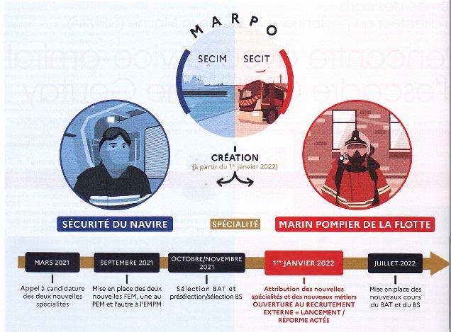 La spécialité de sécuritar - Page 7 Secu_c10
