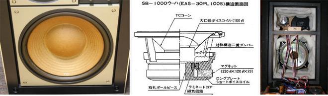 Sanyo SX 551 706b4310
