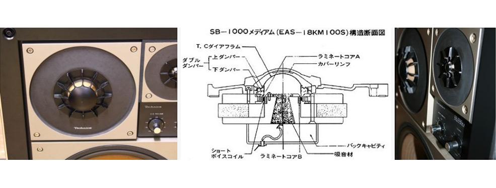 Sanyo SX 551 C005e010