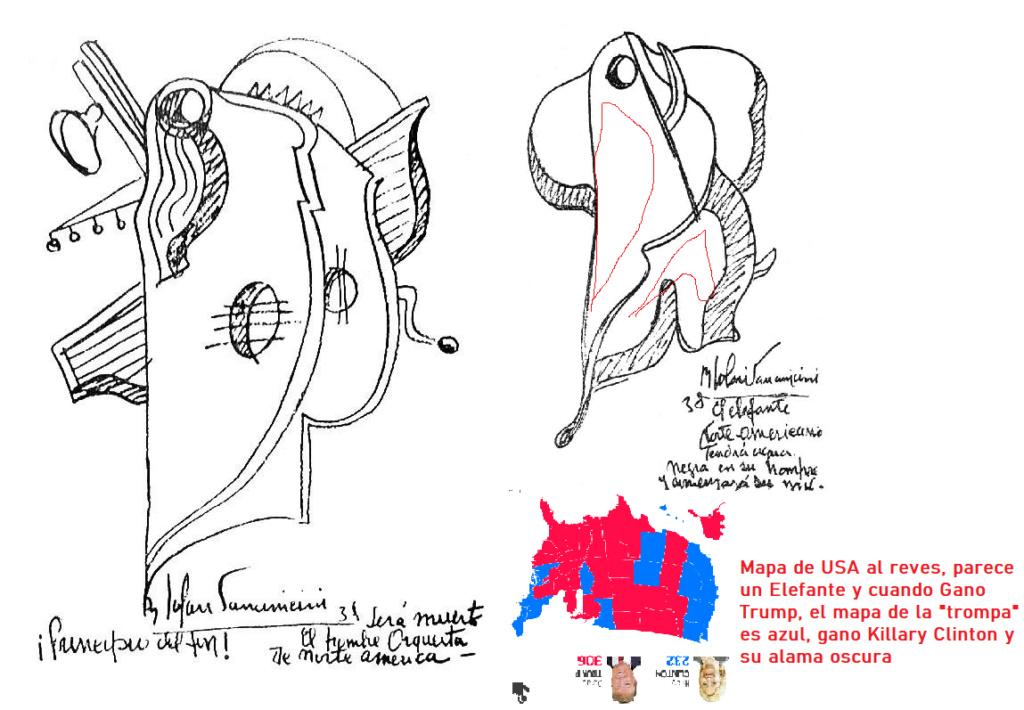 Donald Trump: Hombre orquesta y elefante de Norteamerica? Union de psicografias Donald10