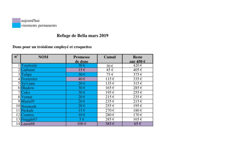 URGENT - CAGNOTTE POUR LE REFUGE DE BELLA QUI ATTEINT LES 400 CHIENS ! - Page 13 Bella_54
