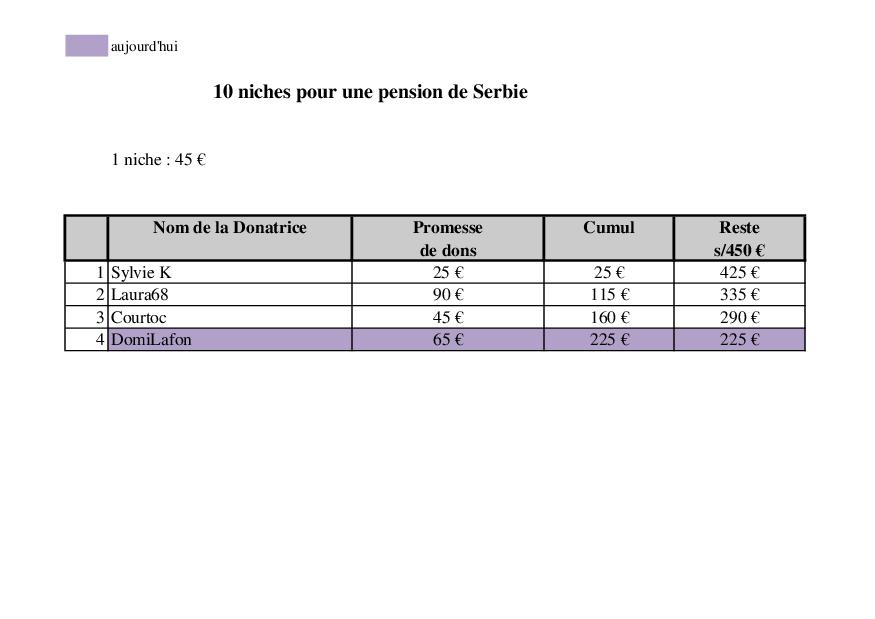 APPEL POUR LE FINANCEMENT DE 10 NICHES Niche_12