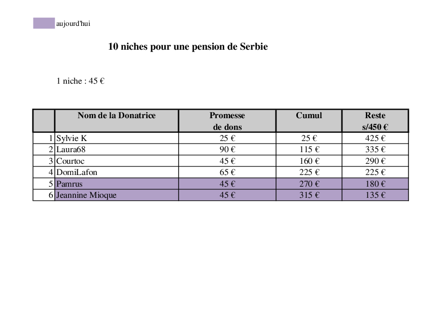 APPEL POUR LE FINANCEMENT DE 10 NICHES Niche_15