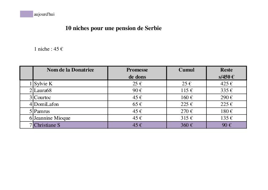 APPEL POUR LE FINANCEMENT DE 10 NICHES Niche_16