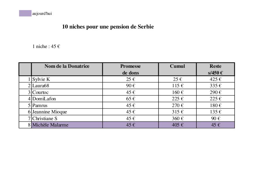 APPEL POUR LE FINANCEMENT DE 10 NICHES Niche_18