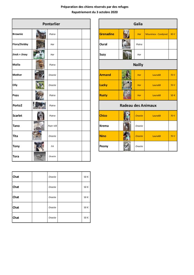 ROUMANIE  - Rapatriement du 3 octobre 2020 - Piatra & Orastie - Page 2 Przopa80