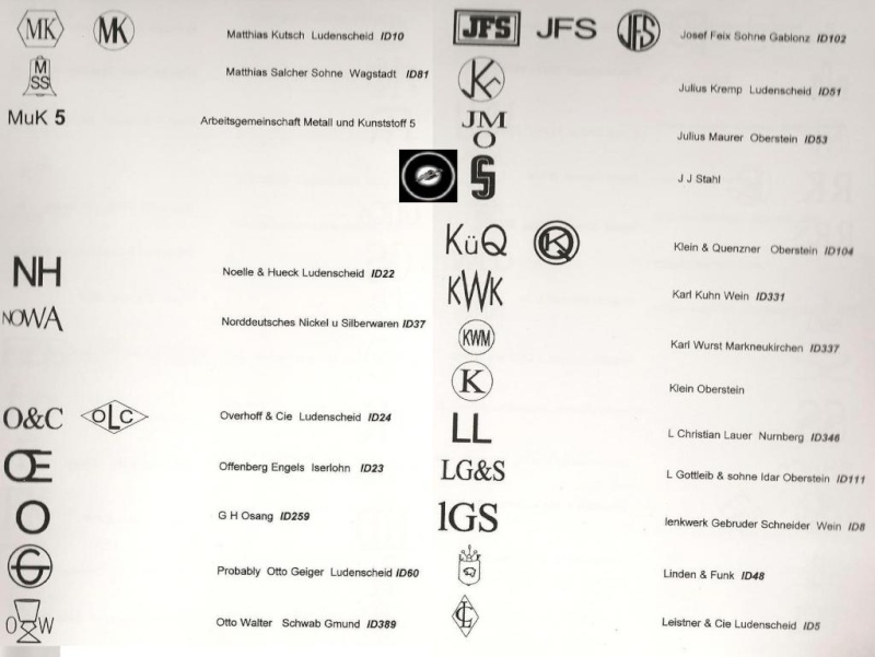 code boucles allemandes A_110