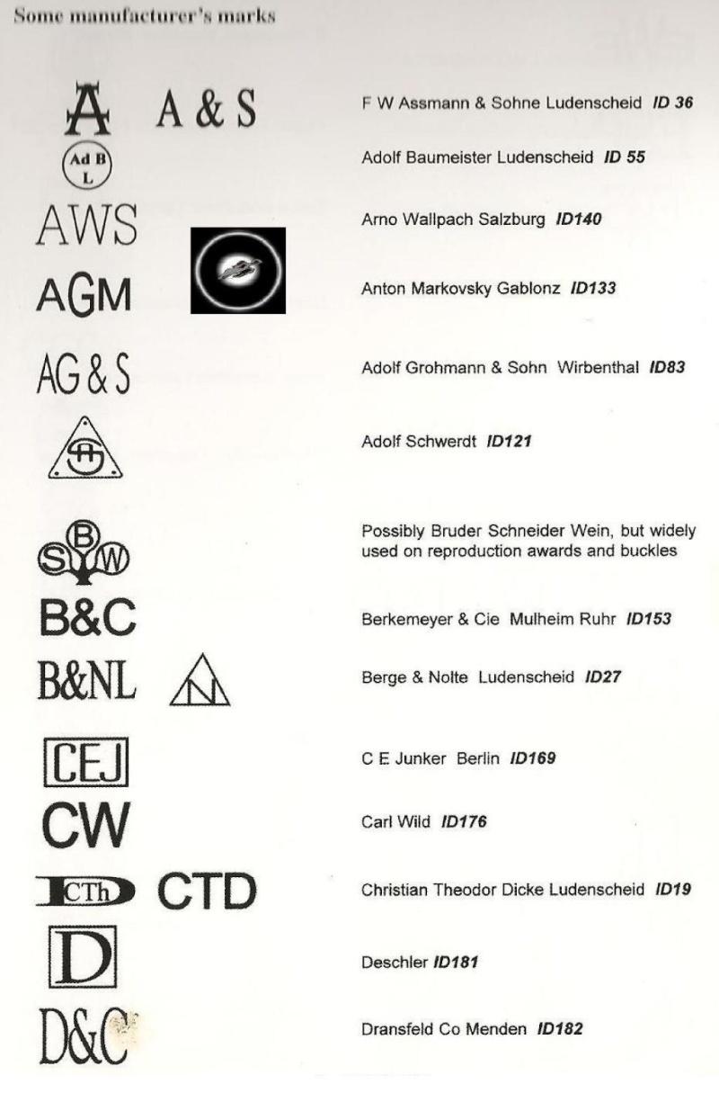 code boucles allemandes A_310