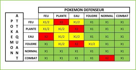 Epreuve Numéro 07 : Fight Pokemon! 0001_110