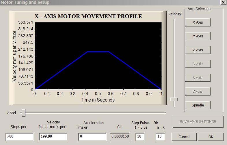 Realisation de circuit imprimé avec routeur Mach3 Parame10
