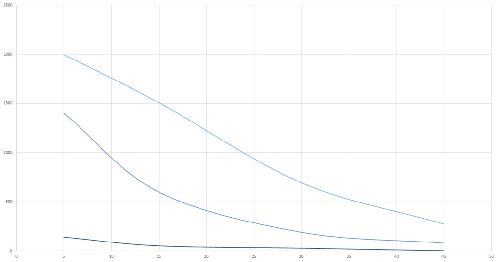 Graphs du grand Test UV-B (Classement des meilleures ampoules UV et néons) Jbl_uv10