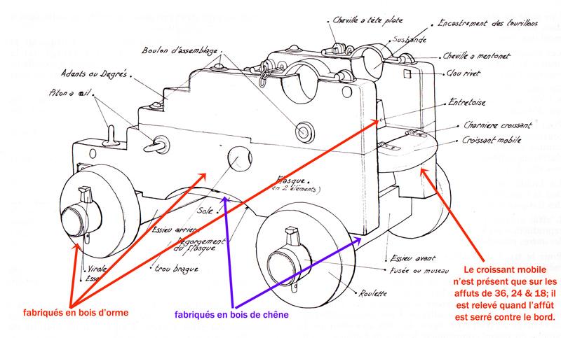 L'HERMIONE (kit Hachette) de Amigo54 - Page 2 176_af10