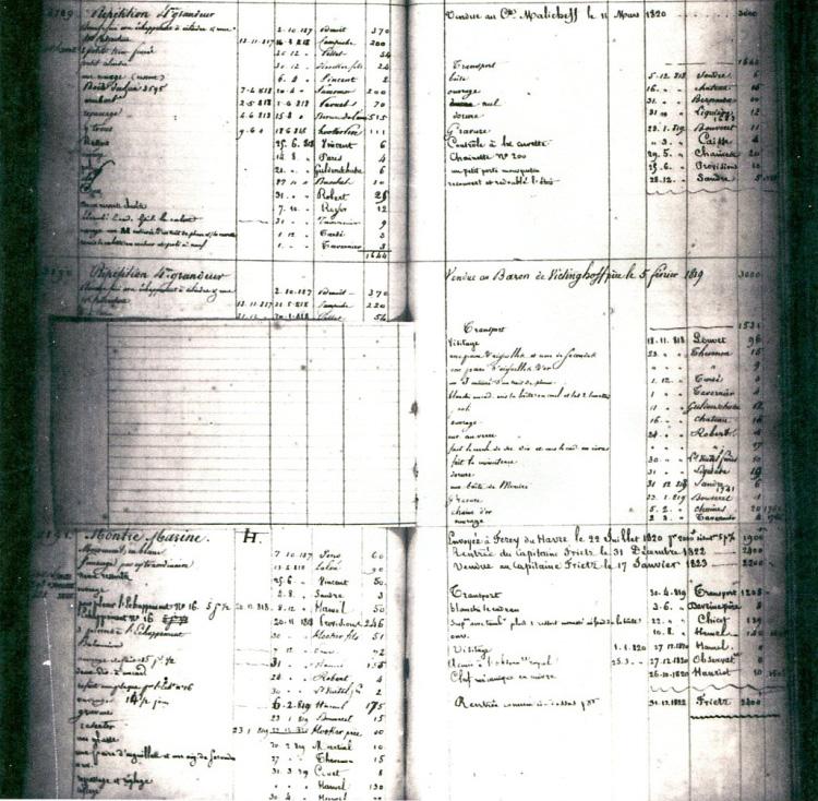 Breguet N°3190, vendue en 1819 au Baron de Vietinghoff 13_h3110