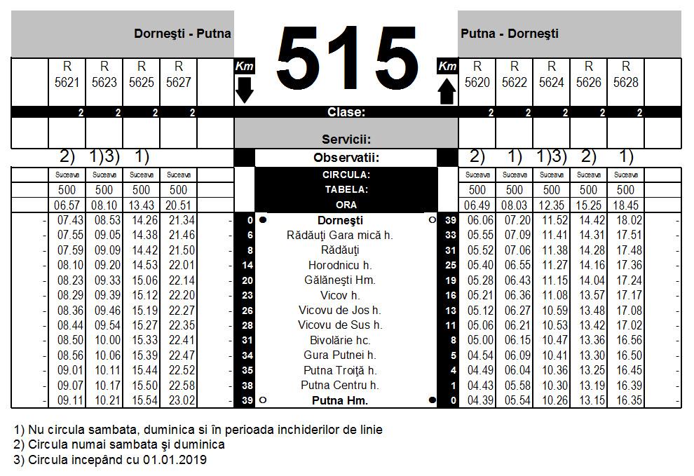 515 : Dorneşti - Gura Putnei - (Putna) - Nisipitu - Seletin UKR - Pagina 47 515_bm10