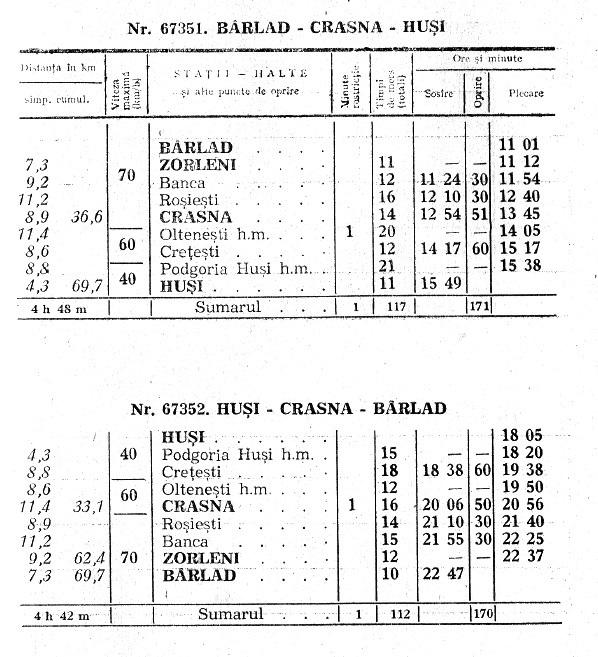 604 : Crasna - Husi - Pagina 13 Husi_110