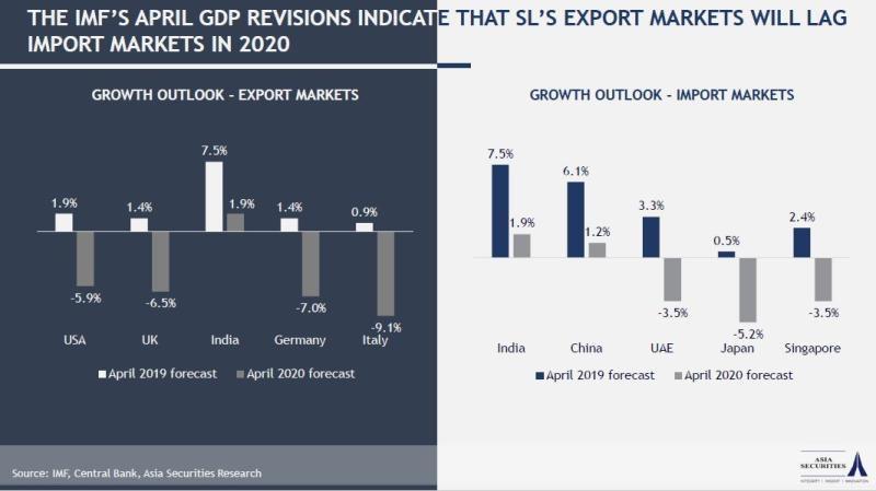 Sri Lanka Imports - Page 2 14ae1e10
