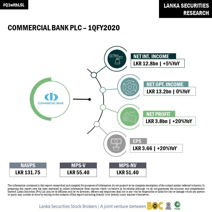 COMMERCIAL BANK OF CEYLON PLC (COMB.N0000) - Page 7 1ff17210
